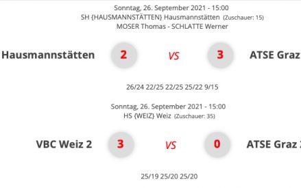 CUP: Sieg ATSE 1 und Niederlage ATSE 2