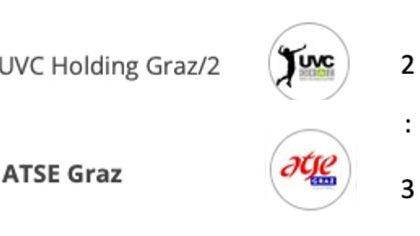 2021-10-10 UVC Graz 2 : ATSE Graz 2:3