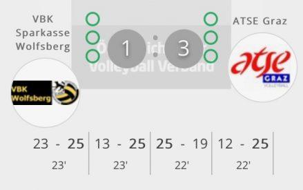 2. Bundesliga: 5. Sieg in Serie